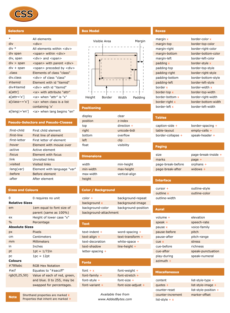 css-cheat-sheet-v2