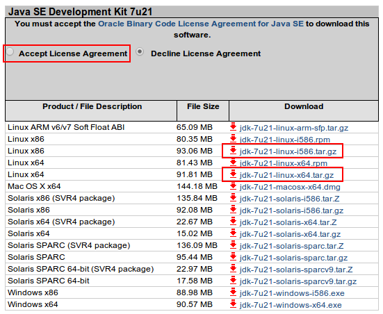 Java SE Downloads 2